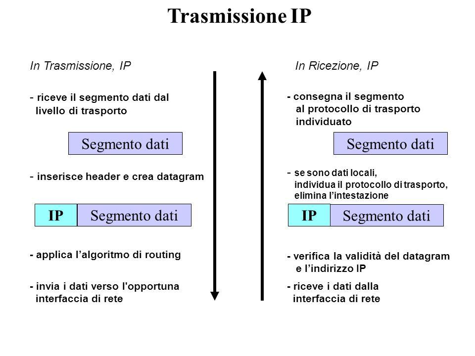 Trasmissione IP Segmento dati Segmento dati IP Segmento dati IP