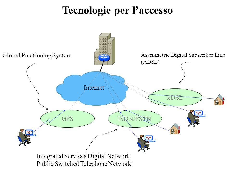 Tecnologie per l'accesso