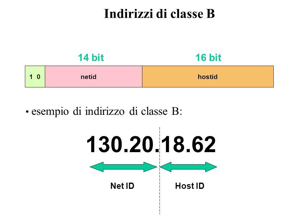 130.20.18.62 Indirizzi di classe B 14 bit 16 bit