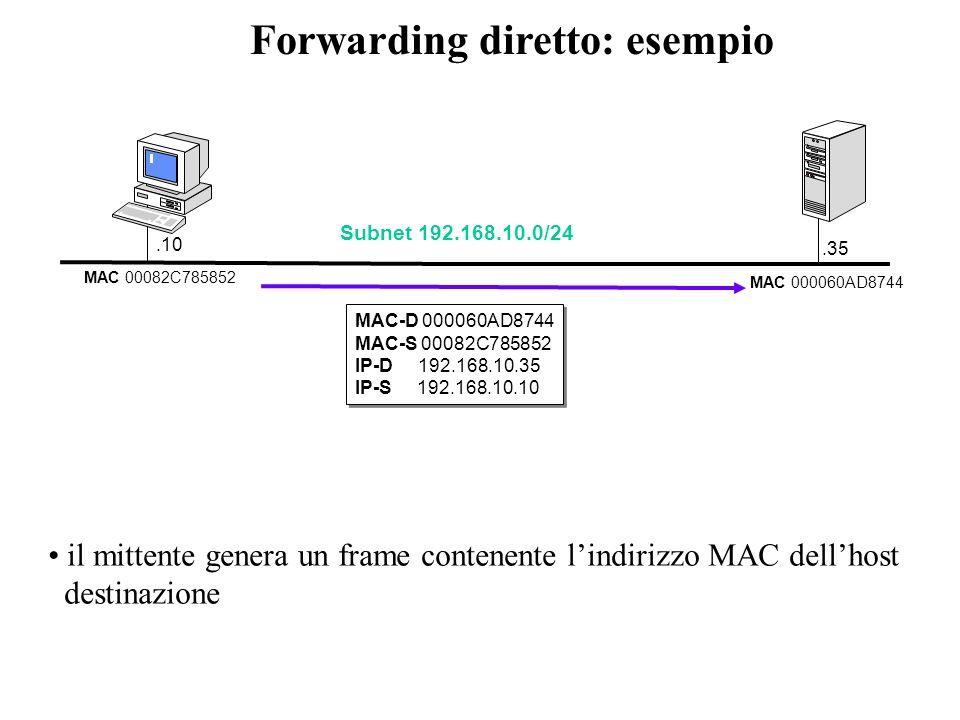 Forwarding diretto: esempio