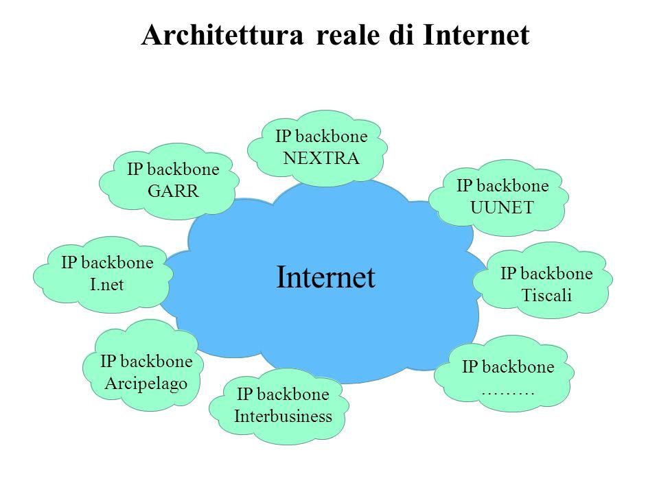 Architettura reale di Internet