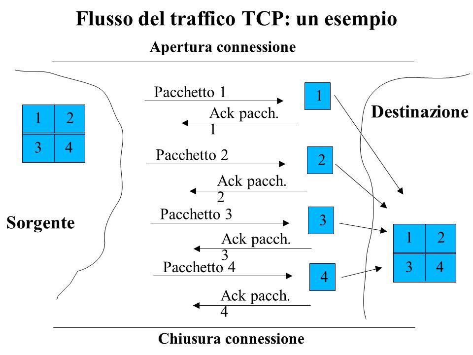 Flusso del traffico TCP: un esempio