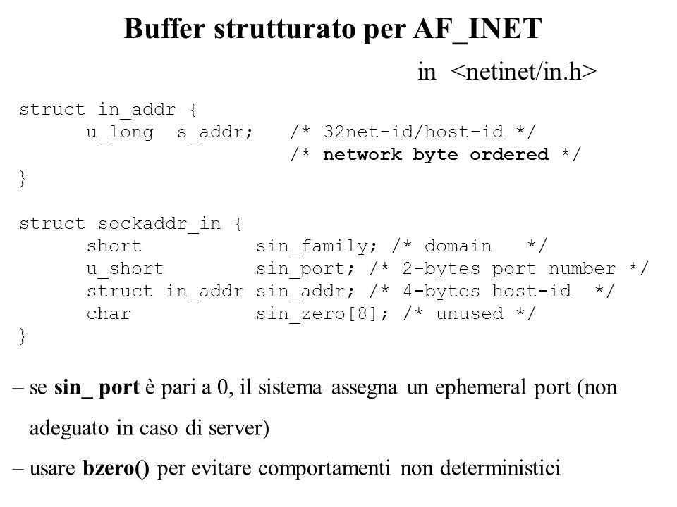 Buffer strutturato per AF_INET