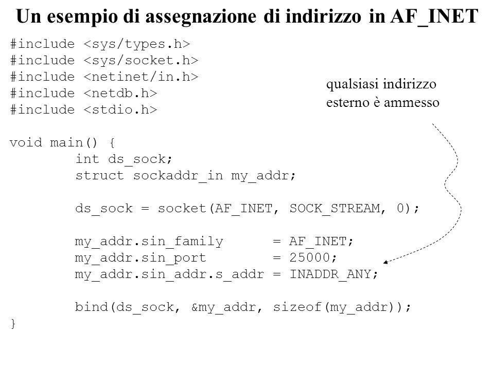 Un esempio di assegnazione di indirizzo in AF_INET