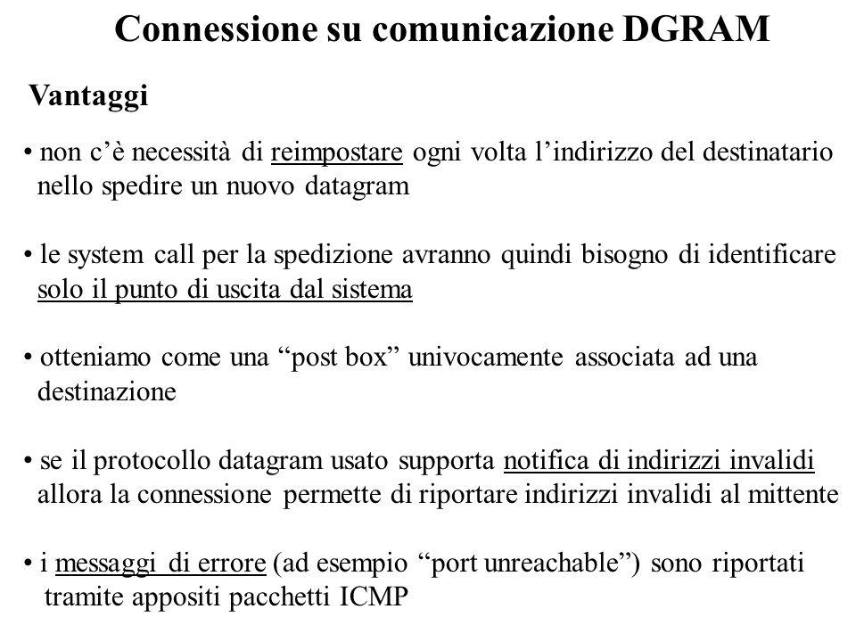Connessione su comunicazione DGRAM