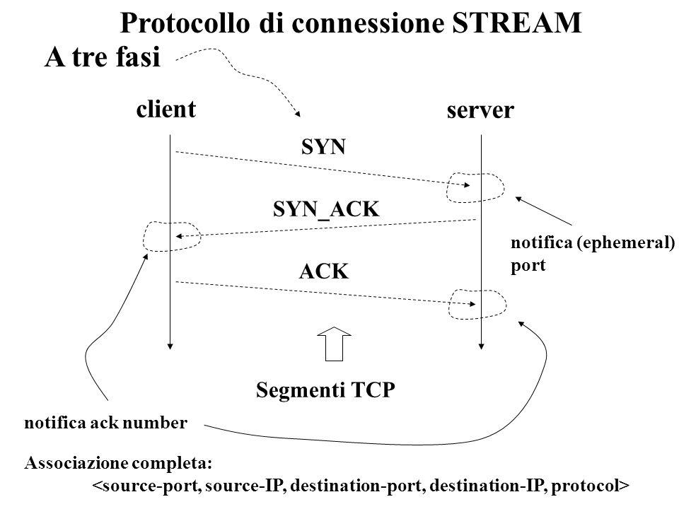 Protocollo di connessione STREAM