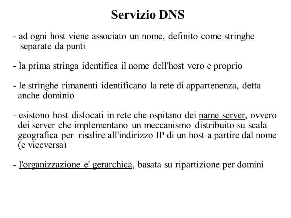 Servizio DNS - ad ogni host viene associato un nome, definito come stringhe. separate da punti.