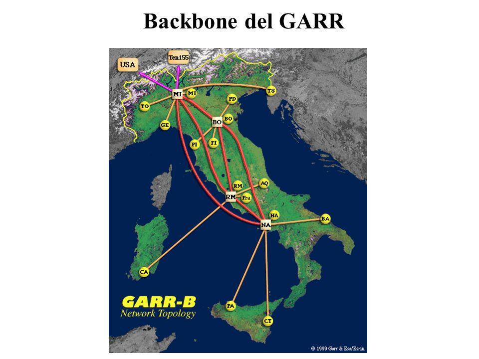 Backbone del GARR