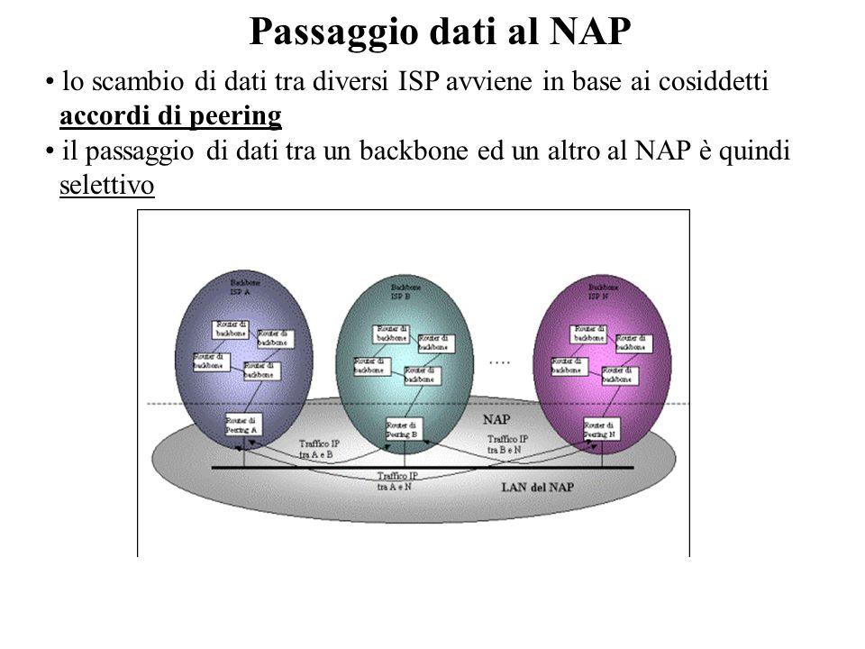Passaggio dati al NAP lo scambio di dati tra diversi ISP avviene in base ai cosiddetti. accordi di peering.
