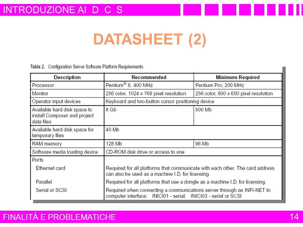 INTRODUZIONE AI D C S DATASHEET (2) FINALITÀ E PROBLEMATICHE 14