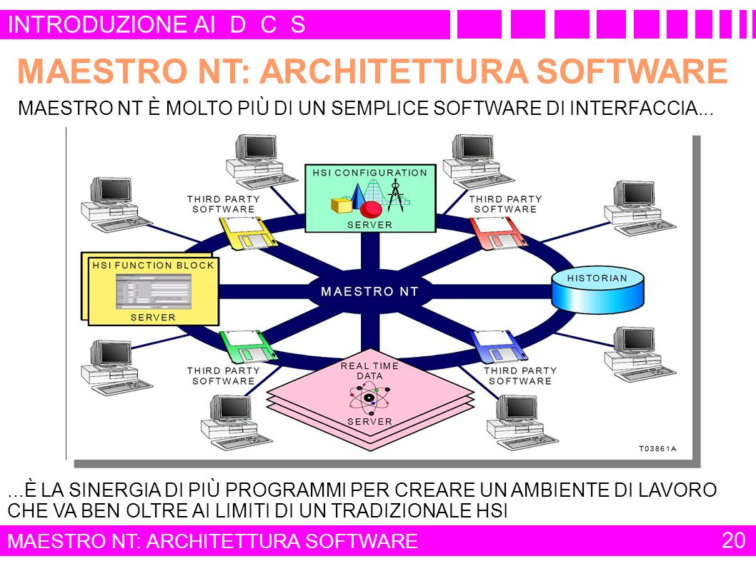 Introduzione ai d c s universit degli studi di roma la for Software di progettazione di architettura domestica
