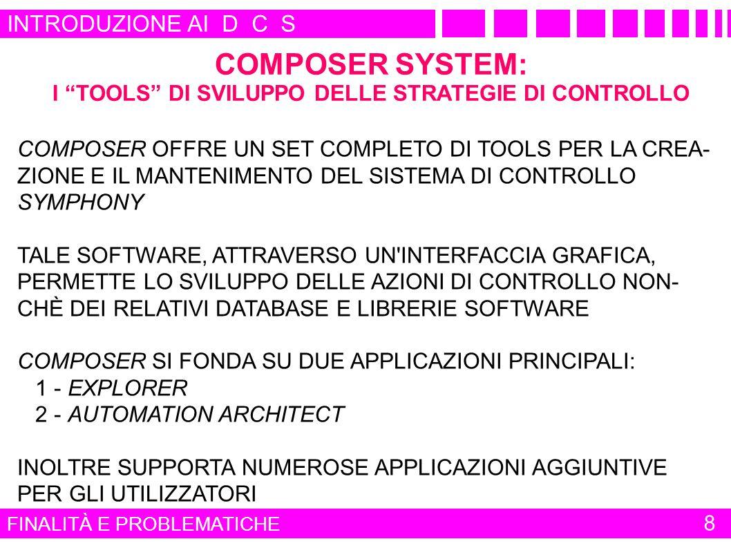 COMPOSER SYSTEM: I TOOLS DI SVILUPPO DELLE STRATEGIE DI CONTROLLO
