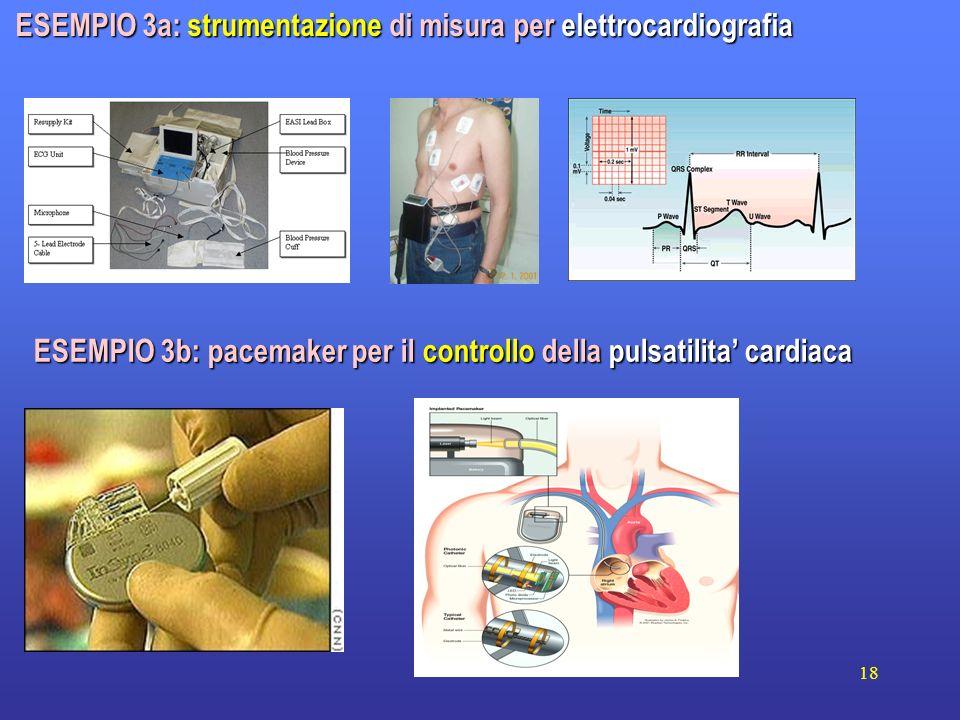 ESEMPIO 3a: strumentazione di misura per elettrocardiografia