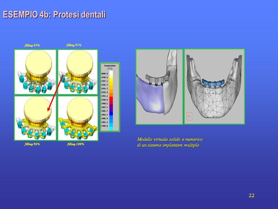 ESEMPIO 4b: Protesi dentali
