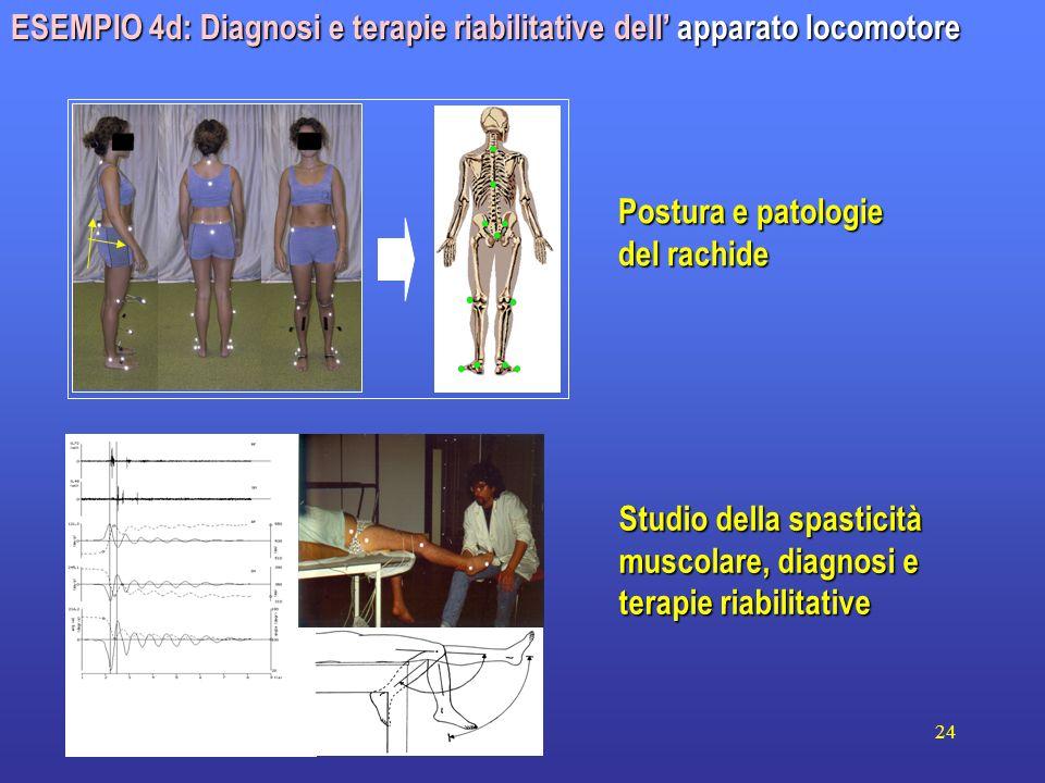 ESEMPIO 4d: Diagnosi e terapie riabilitative dell' apparato locomotore