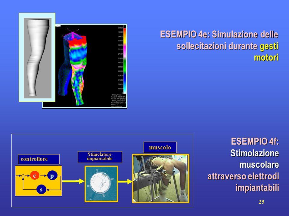 Stimolatore impiantabile
