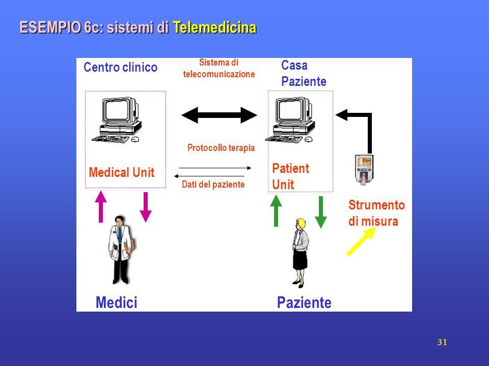 Sistema di telecomunicazione