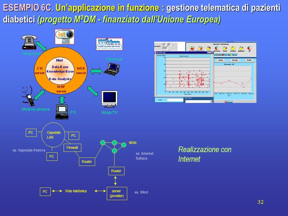 ESEMPIO 6C. Un'applicazione in funzione : gestione telematica di pazienti diabetici (progetto M2DM - finanziato dall'Unione Europea)
