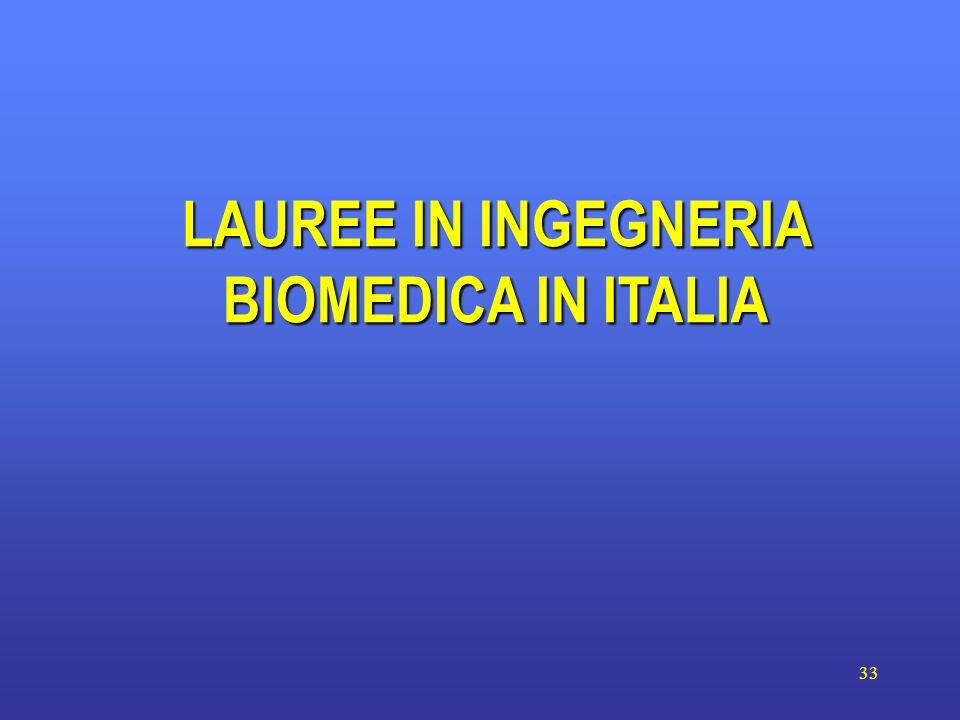 LAUREE IN INGEGNERIA BIOMEDICA IN ITALIA