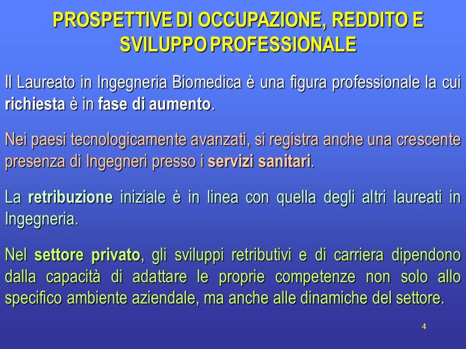 PROSPETTIVE DI OCCUPAZIONE, REDDITO E SVILUPPO PROFESSIONALE