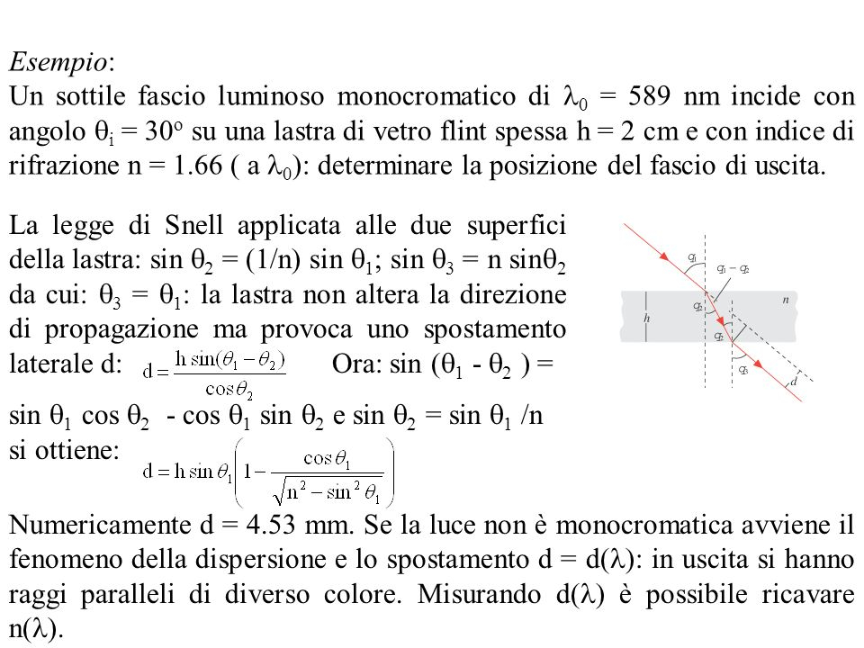 Indice Di Rifrazione Vetro.Esempio Un Sottile Fascio Luminoso Monocromatico Di 0