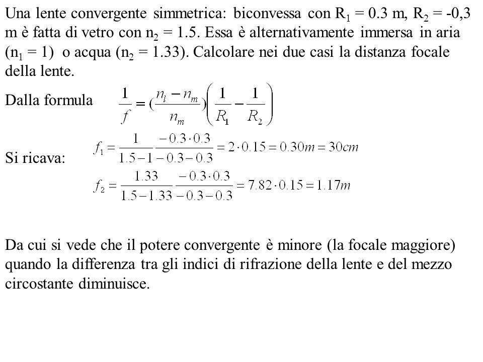 Una lente convergente simmetrica: biconvessa con R1 = 0