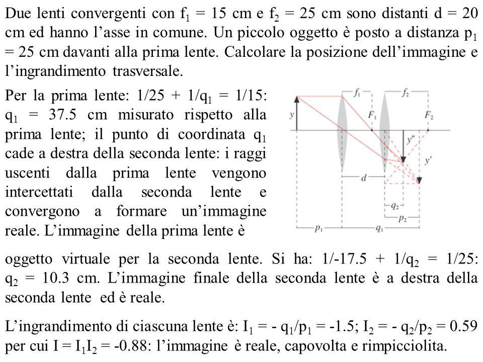 Due lenti convergenti con f1 = 15 cm e f2 = 25 cm sono distanti d = 20 cm ed hanno l'asse in comune. Un piccolo oggetto è posto a distanza p1 = 25 cm davanti alla prima lente. Calcolare la posizione dell'immagine e l'ingrandimento trasversale.