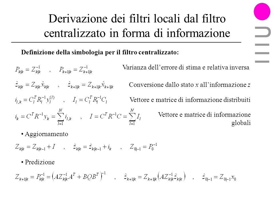 Derivazione dei filtri locali dal filtro centralizzato in forma di informazione