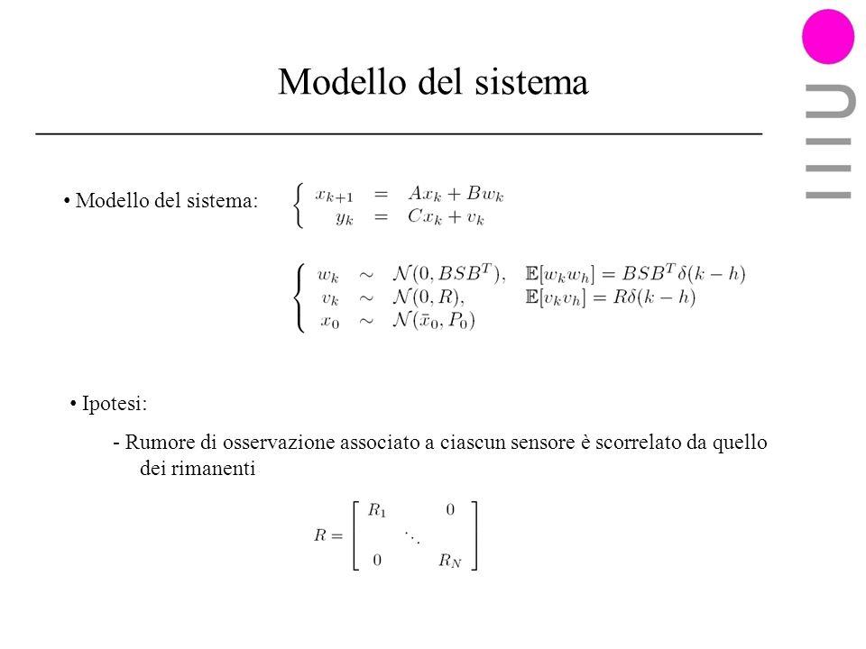 Modello del sistema Modello del sistema: Ipotesi: