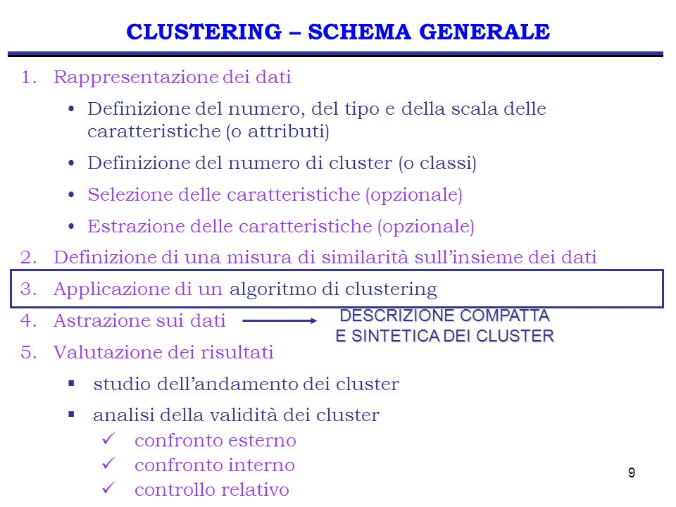 CLUSTERING – SCHEMA GENERALE