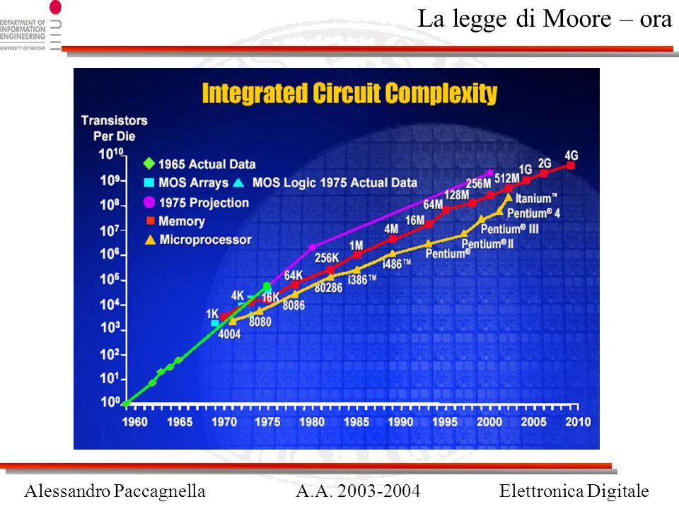 La legge di Moore – ora