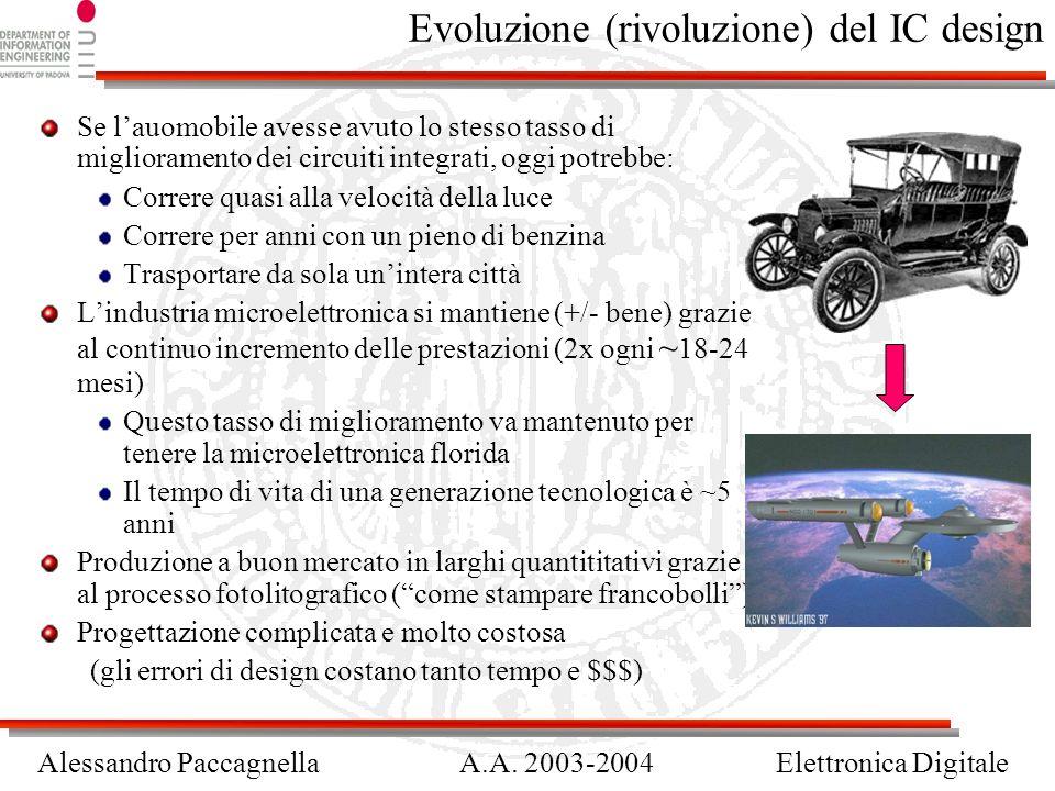Evoluzione (rivoluzione) del IC design
