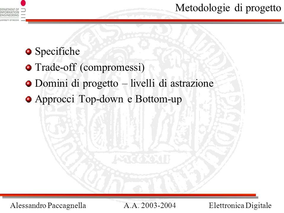 Metodologie di progetto