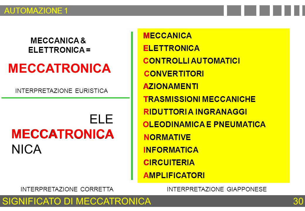 MECCATRONICA MECCATRONICA
