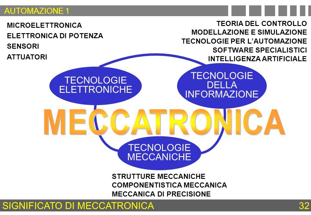 MECCATRONICA TECNOLOGIE DELLA INFORMAZIONE TECNOLOGIE ELETTRONICHE