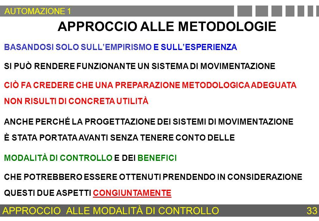 APPROCCIO ALLE METODOLOGIE