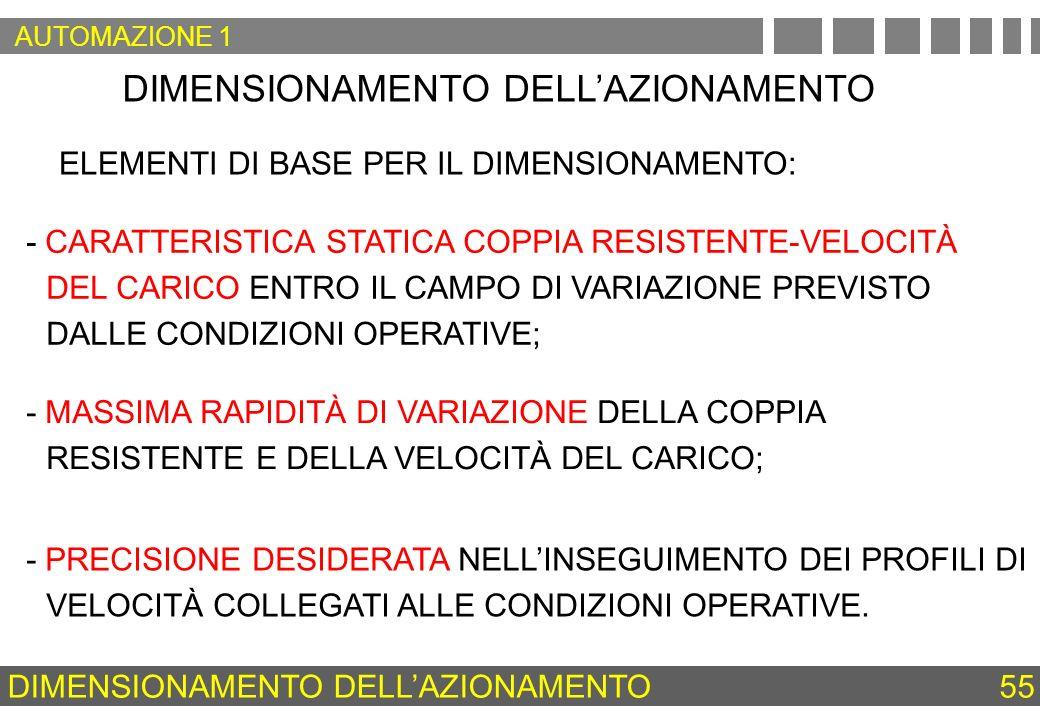 ELEMENTI DI BASE PER IL DIMENSIONAMENTO: