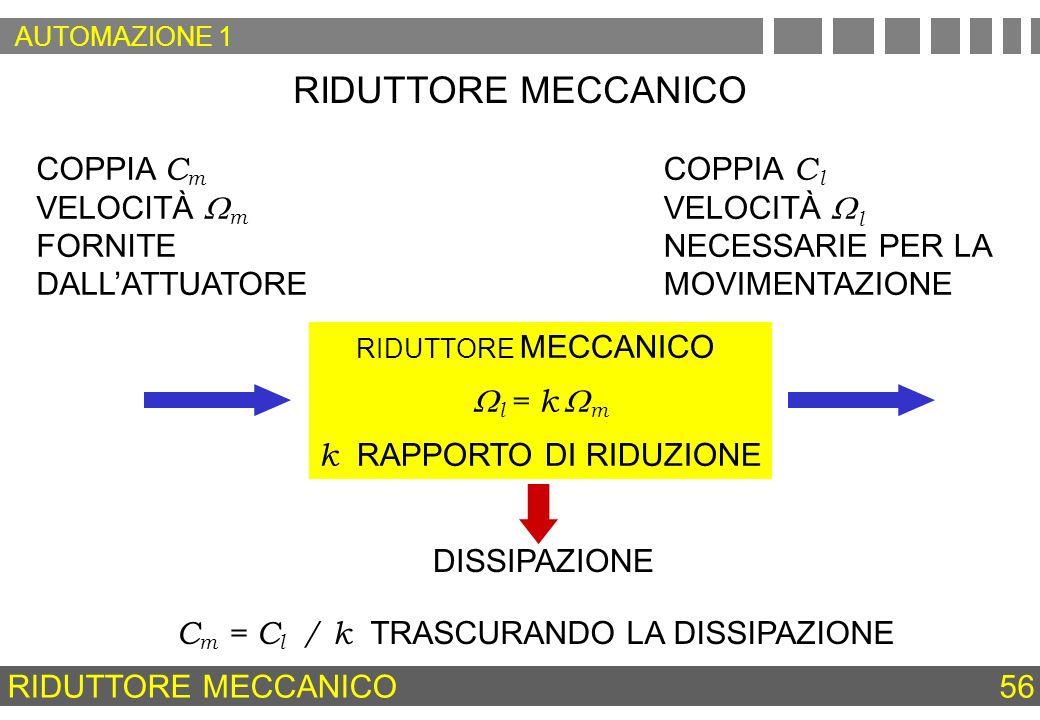 RIDUTTORE MECCANICO COPPIA Cm VELOCITÀ Wm FORNITE DALL'ATTUATORE