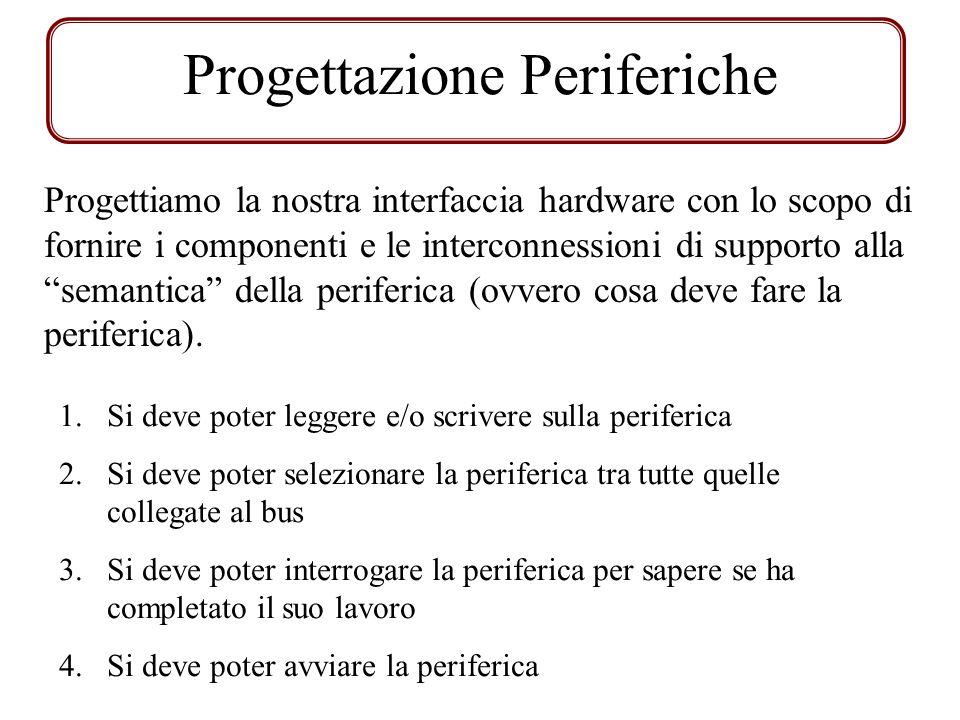 Progettazione Periferiche
