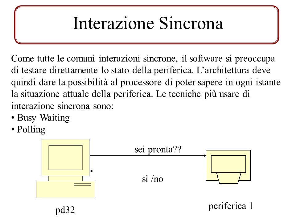 Interazione Sincrona