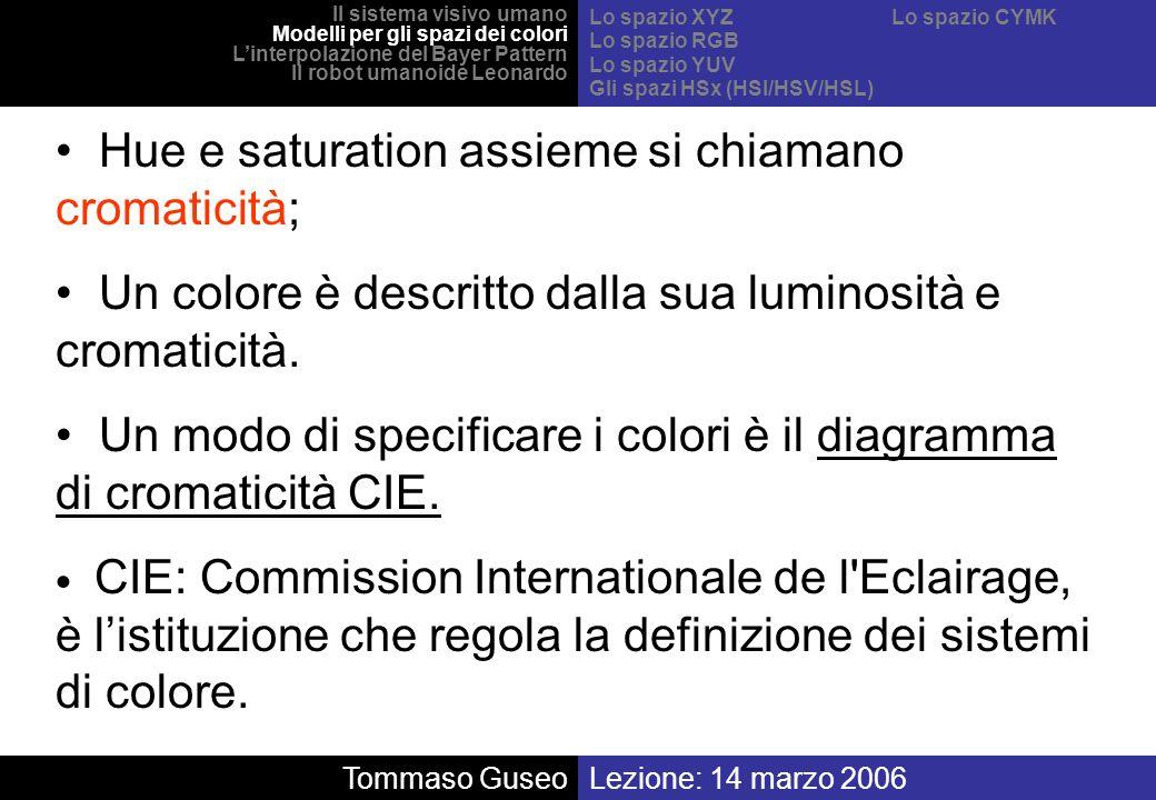 Hue e saturation assieme si chiamano cromaticità;