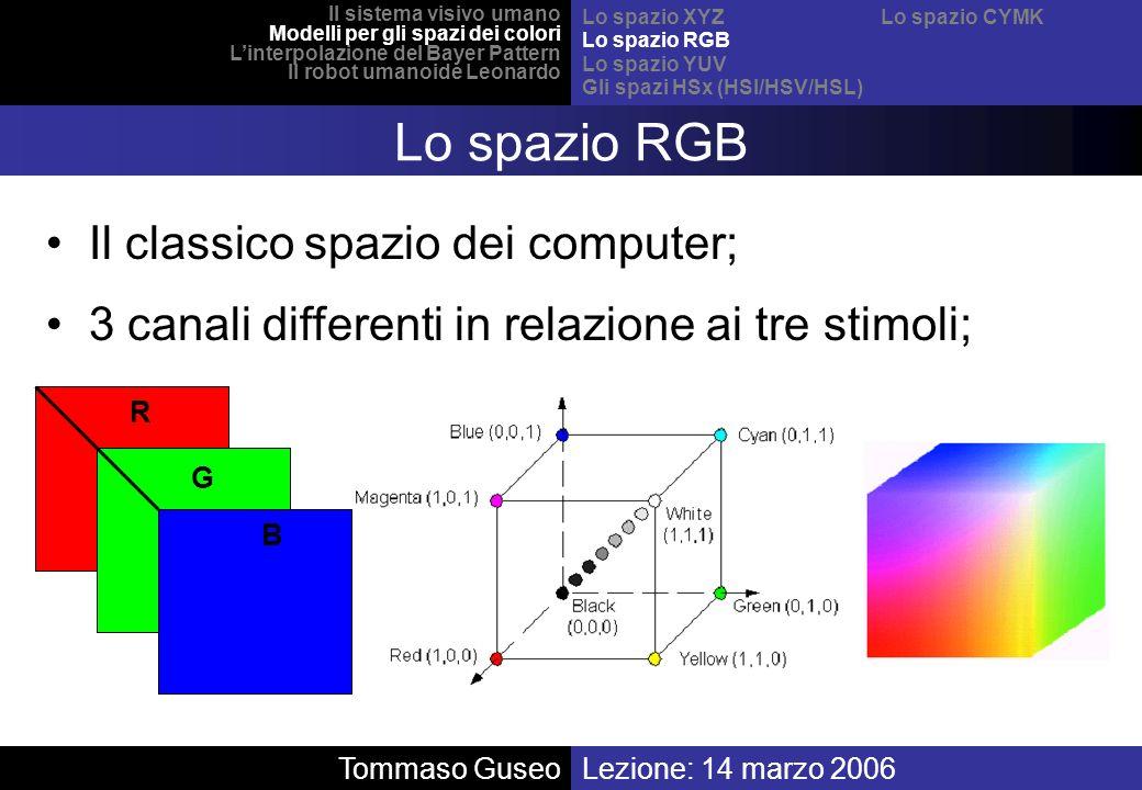 Lo spazio RGB Il classico spazio dei computer;