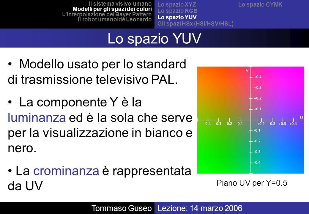 Il sistema visivo umano