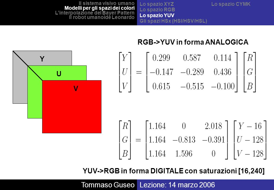 RGB->YUV in forma ANALOGICA