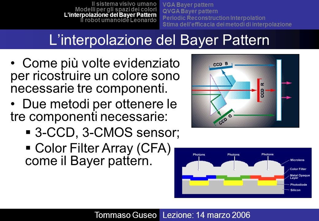 L'interpolazione del Bayer Pattern