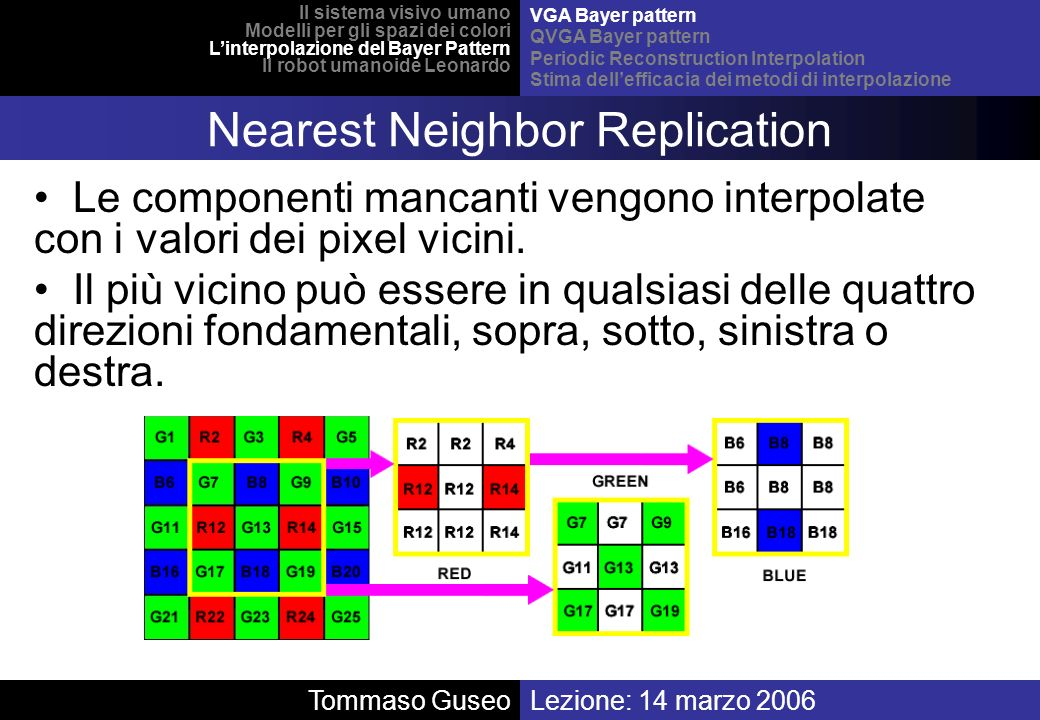 Nearest Neighbor Replication