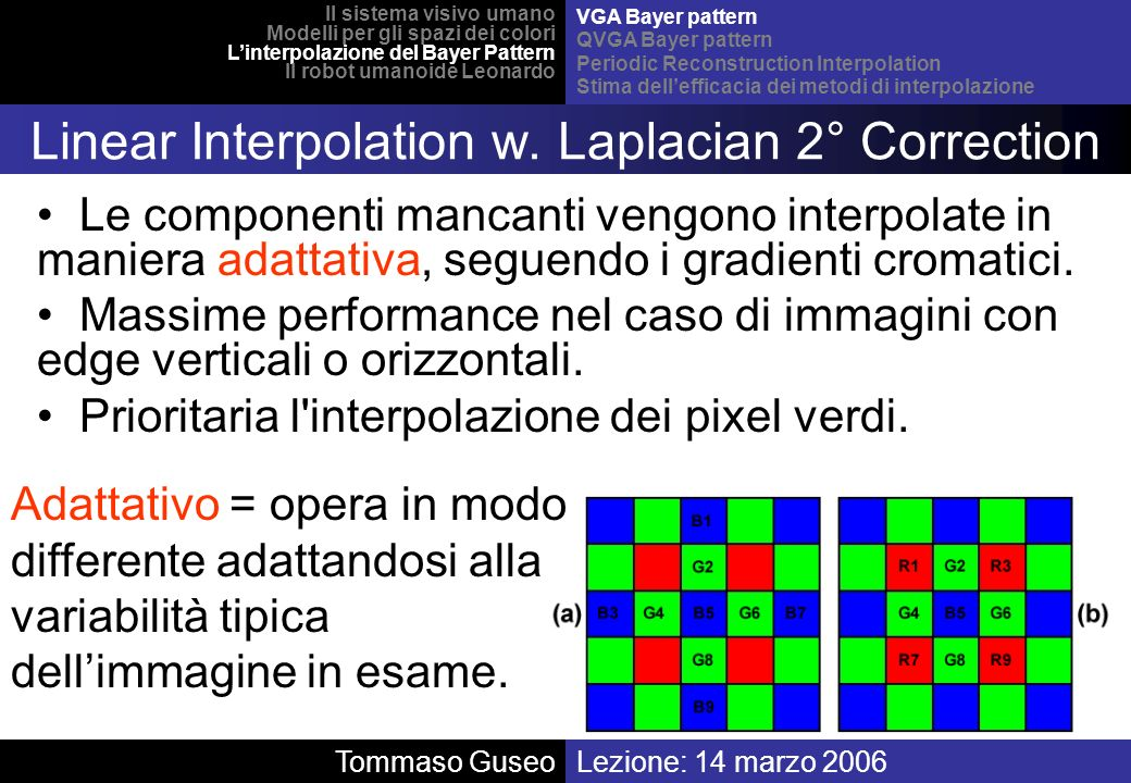 Linear Interpolation w. Laplacian 2° Correction