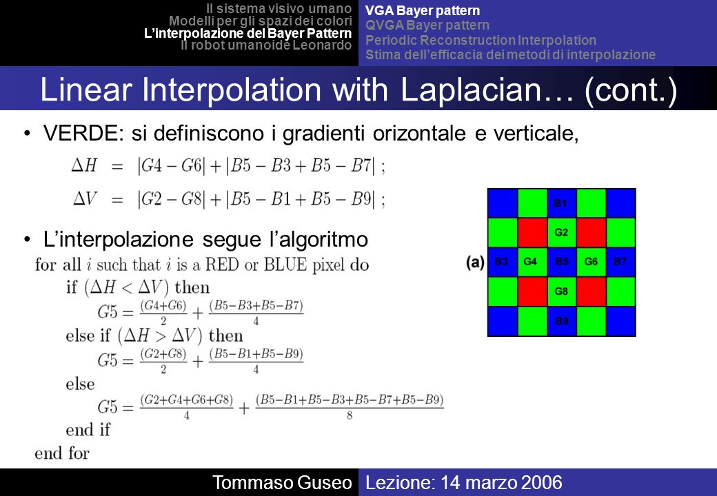 Linear Interpolation with Laplacian… (cont.)