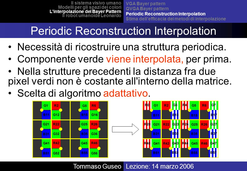 Periodic Reconstruction Interpolation