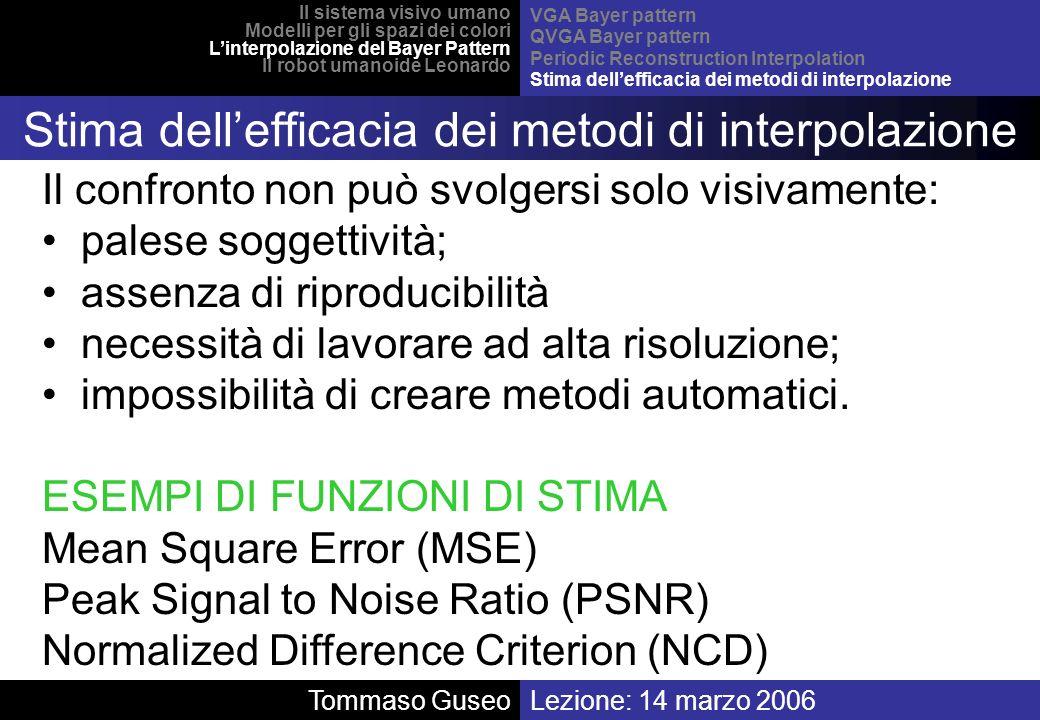 Stima dell'efficacia dei metodi di interpolazione